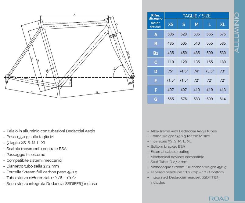Aegis Alluminio Dedacciai Framesets Forza Bikes